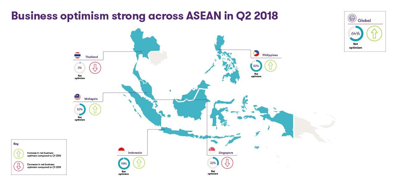 Business-optimism-in-the-ASEAN-2018